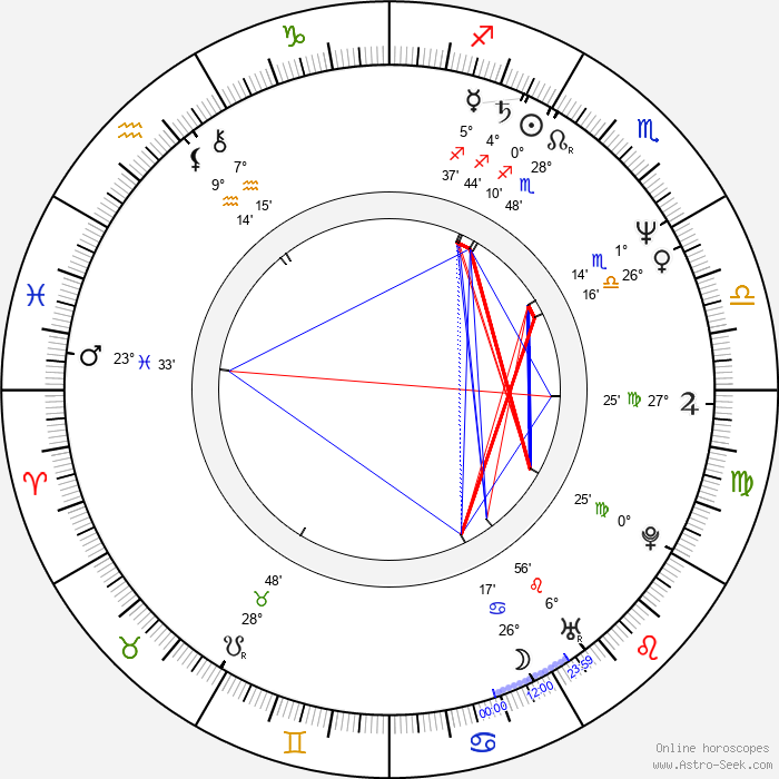 Lawrence Gowan - Birth horoscope chart