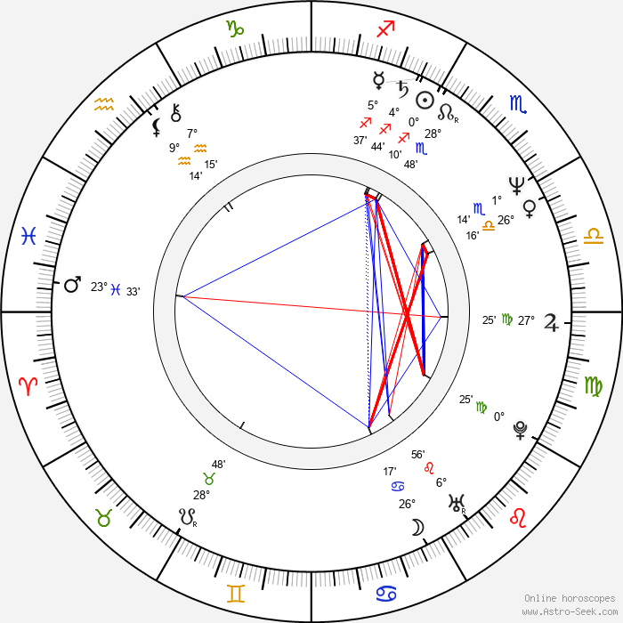 Lawrence Gowan - Birth horoscope chart