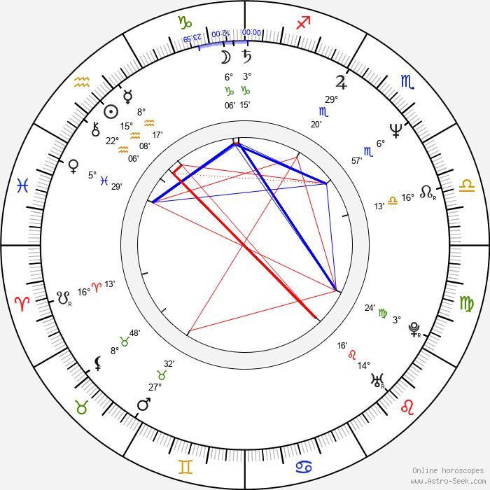 Lawrence Taylor - Birth horoscope chart