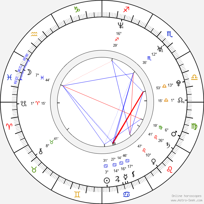 Layla El - Birth horoscope chart