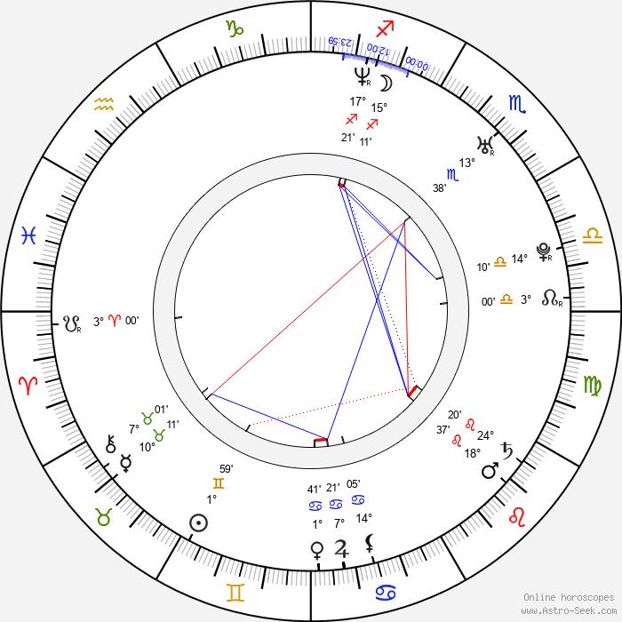 Layton Matthews - Birth horoscope chart