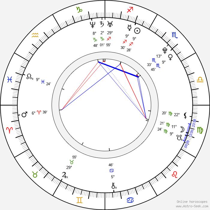 Léa Castel - Birth horoscope chart