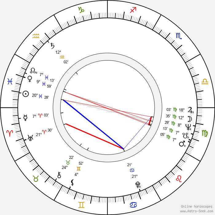 Léa Garcia - Birth horoscope chart
