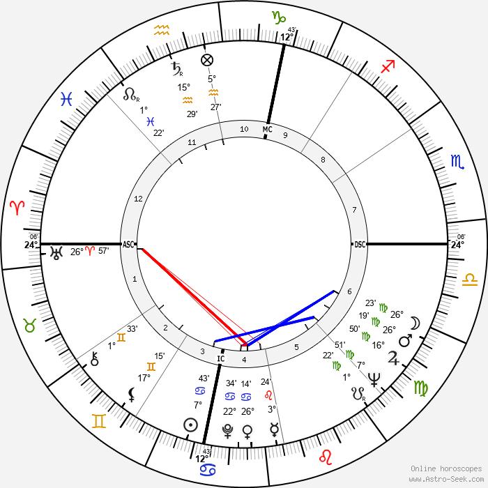 Lea Massari - Birth horoscope chart