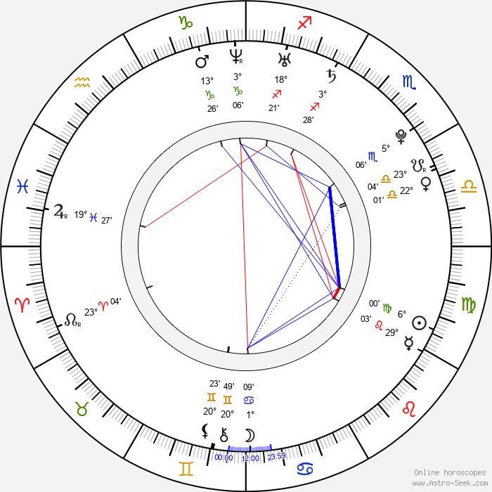 Lea Michele - Birth horoscope chart