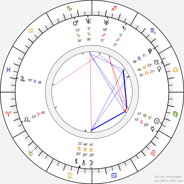 Lea Michele - Birth horoscope chart