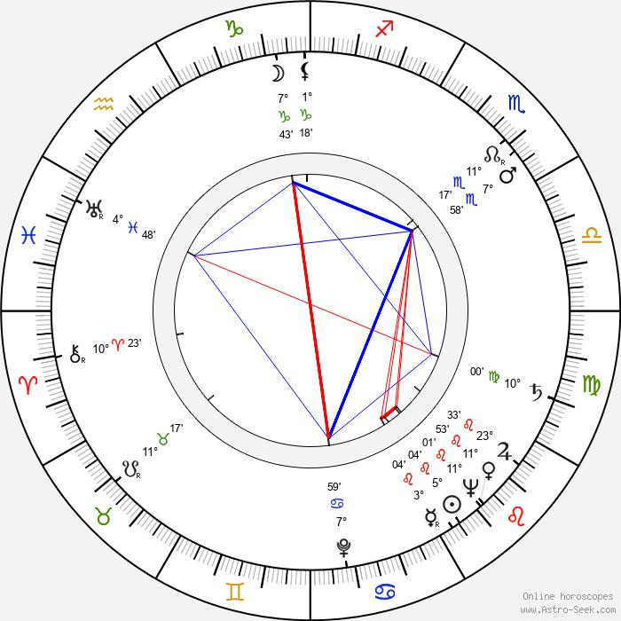 Lea Padovani - Birth horoscope chart