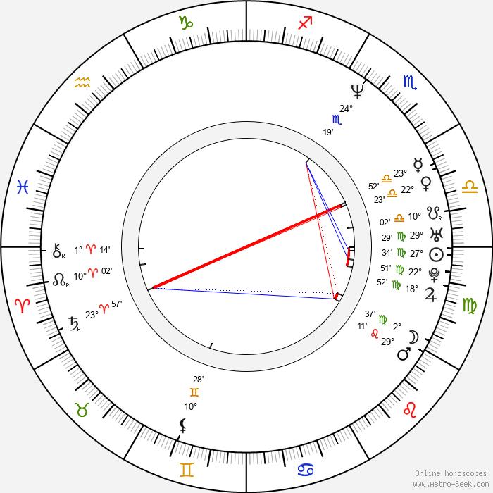 Leah Pinsent - Birth horoscope chart