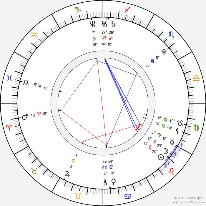 Leah Pipes - Birth horoscope chart