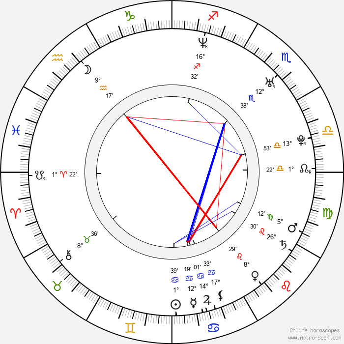 Leandro Firmino - Birth horoscope chart