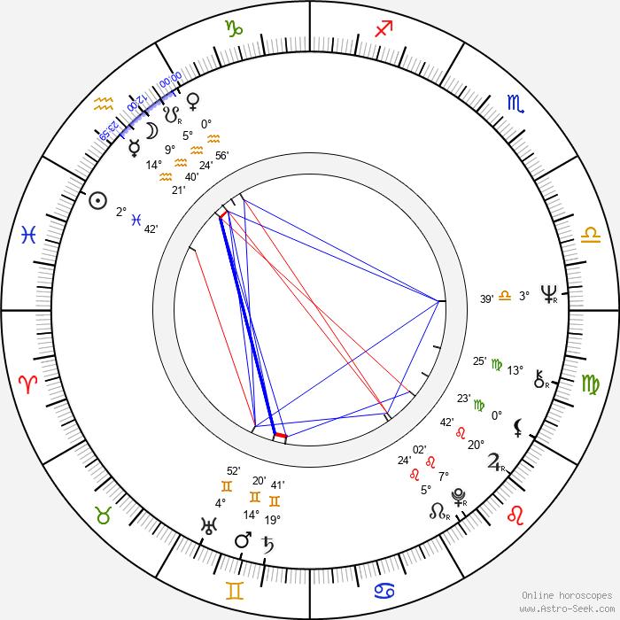 Leandro Lucchetti - Birth horoscope chart