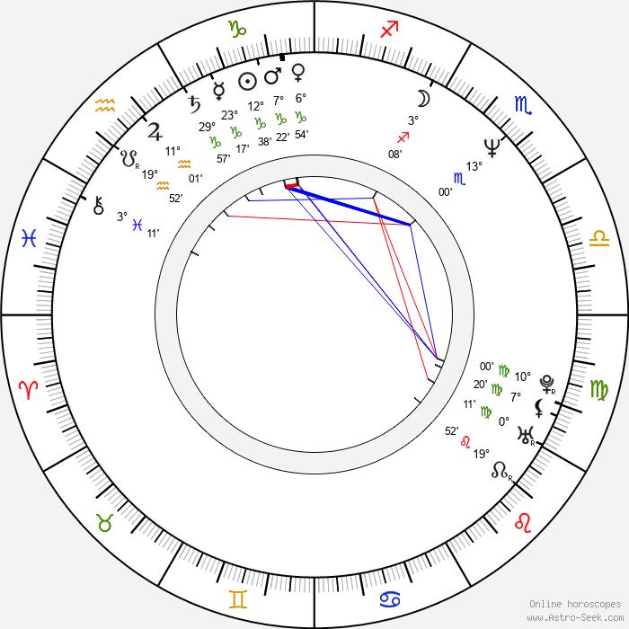Lee Cleary - Birth horoscope chart