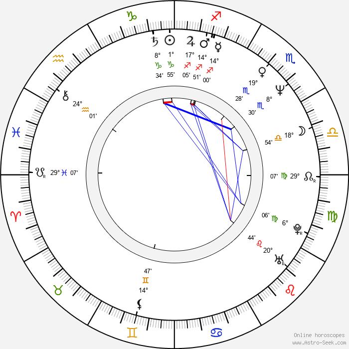 Lee Daniels - Birth horoscope chart