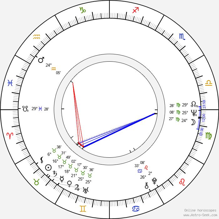 Lee de Broux - Birth horoscope chart