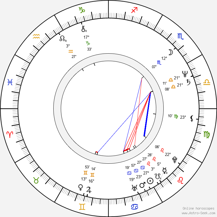 Lee Garlington - Birth horoscope chart