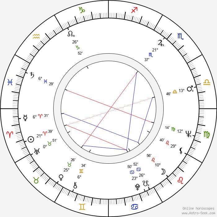 Lee H. Katzin - Birth horoscope chart