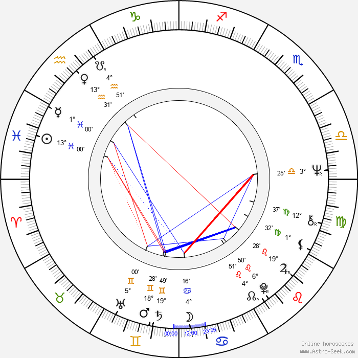 Lee Holdridge - Birth horoscope chart