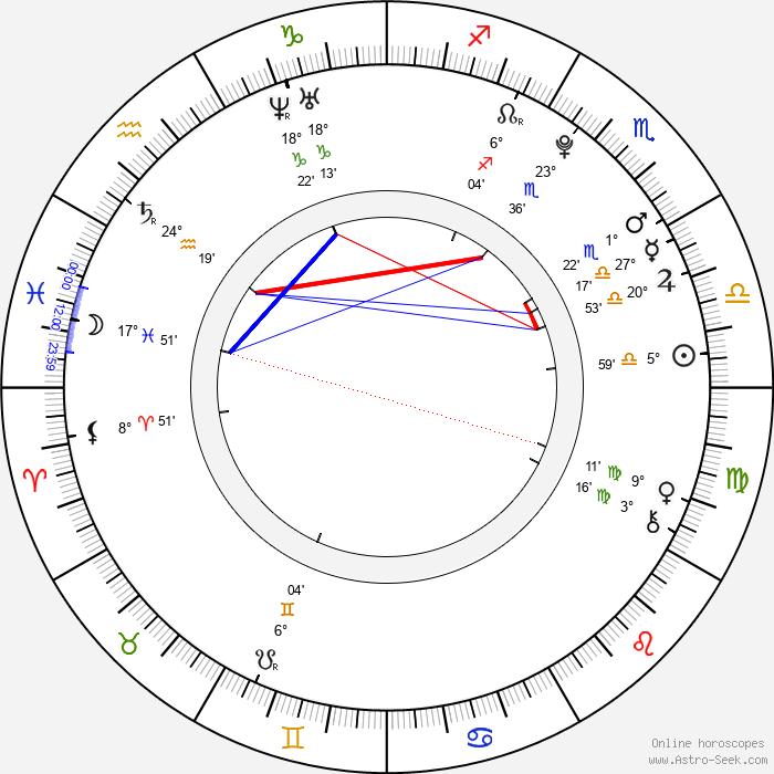 Lee HongBin - Birth horoscope chart