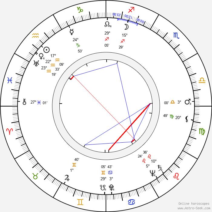 Lee Kresel - Birth horoscope chart