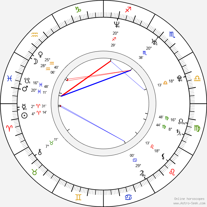 Lee Pace - Birth horoscope chart