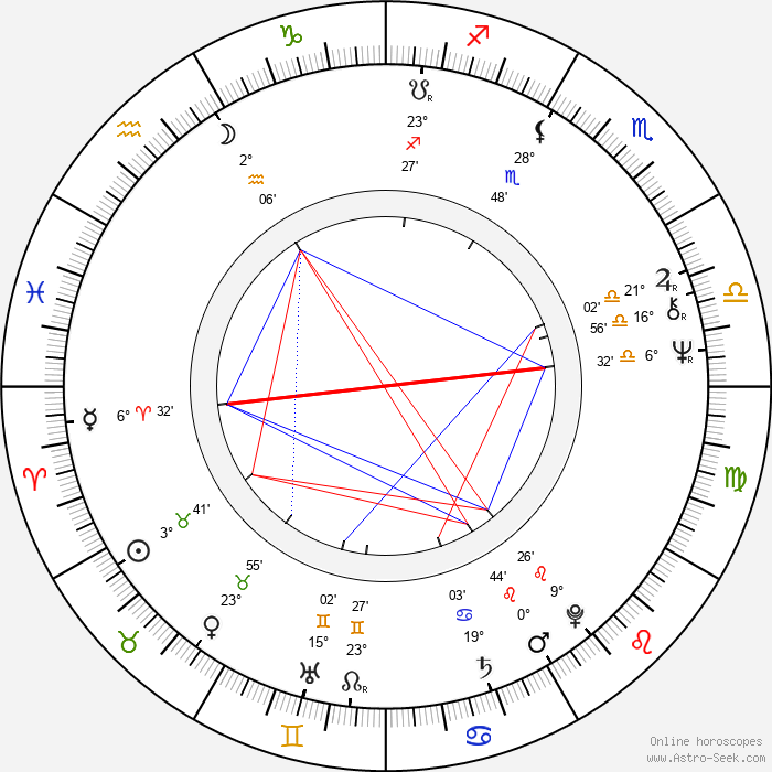 Lee R. Mayes - Birth horoscope chart