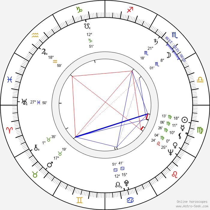 Lee Richardson - Birth horoscope chart