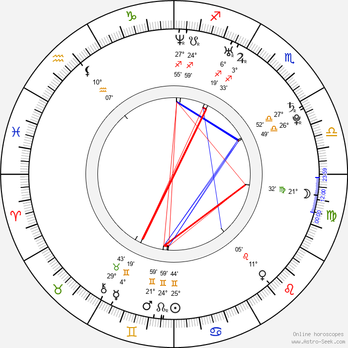 Lee Ryan - Birth horoscope chart