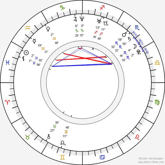 Lee Seok Hoon - Birth horoscope chart