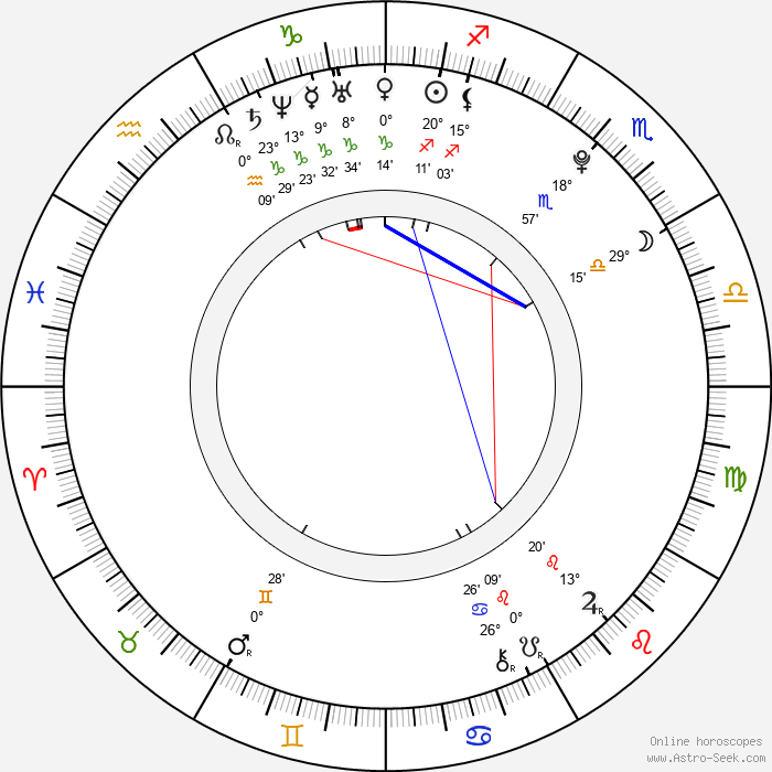 Lee Seung Hyun - Birth horoscope chart