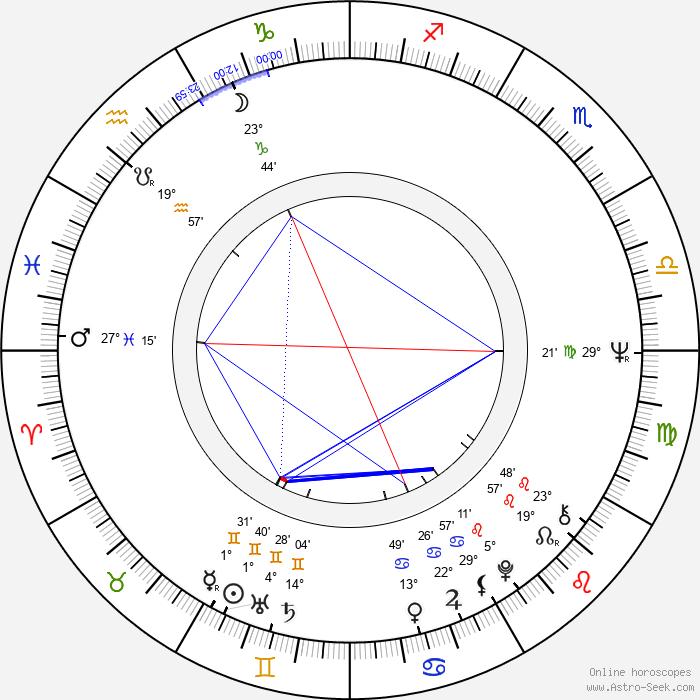 Lee Stanley - Birth horoscope chart