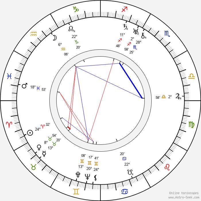Lee Tracy - Birth horoscope chart
