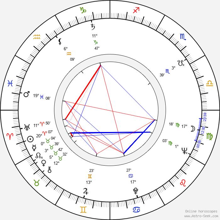 Lee Weaver - Birth horoscope chart