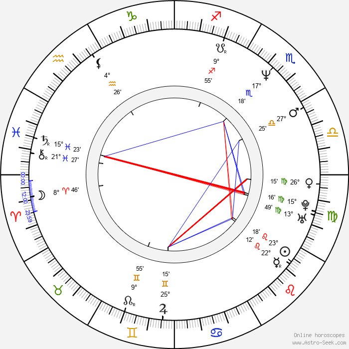 Leea Klemola - Birth horoscope chart