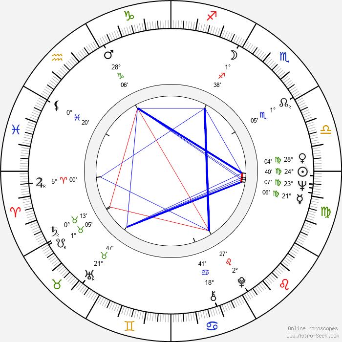 Leena Laulajainen - Birth horoscope chart