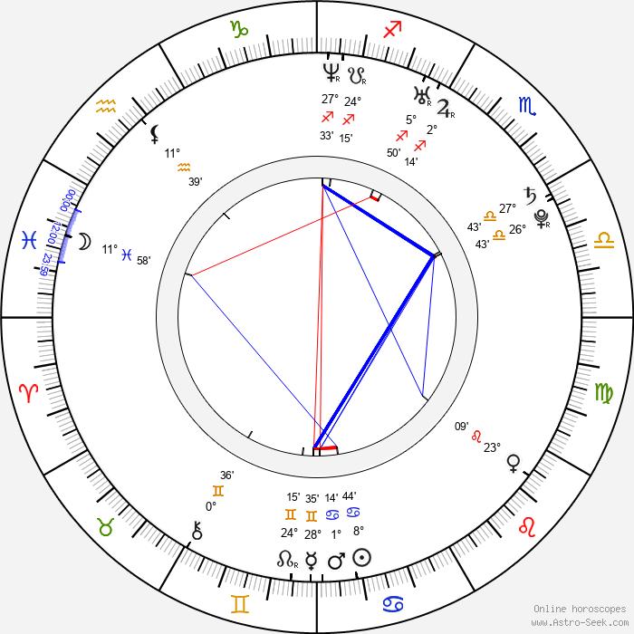 Leeteuk - Birth horoscope chart