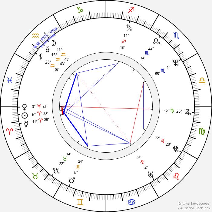 Leeza Gibbons - Birth horoscope chart