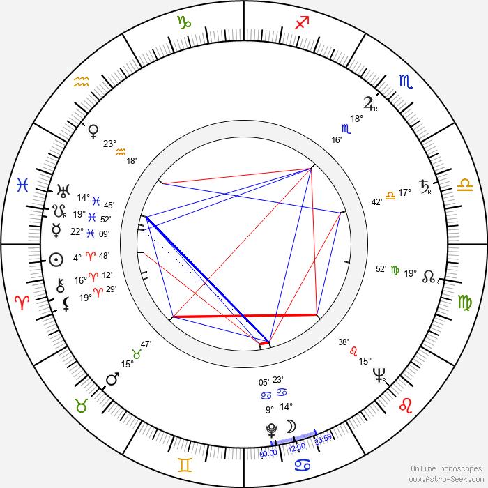 Leida Laius - Birth horoscope chart
