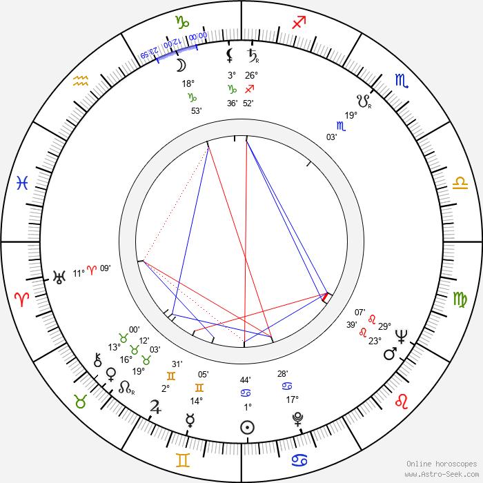 Leigh Snowden - Birth horoscope chart