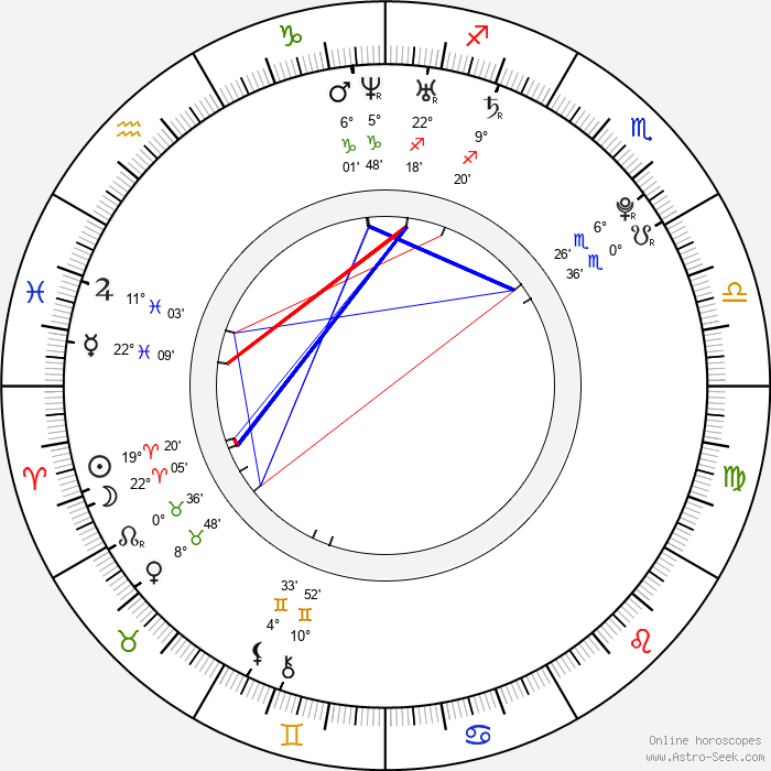 Leighton Meester - Birth horoscope chart