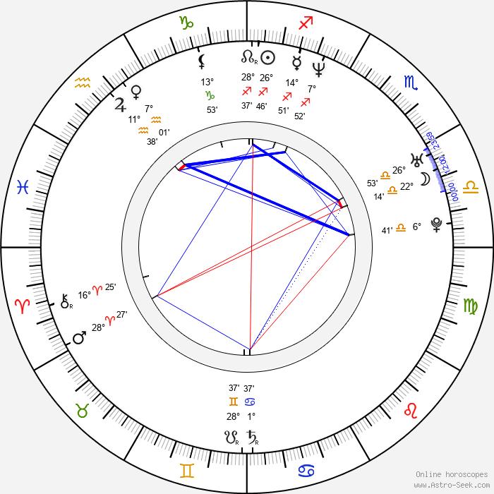 Leila Arcieri - Birth horoscope chart