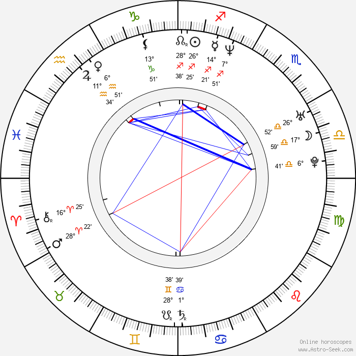 Leila Arcieri - Birth horoscope chart