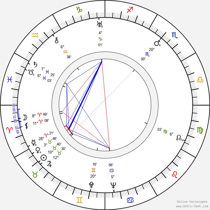 Leila Hyams - Birth horoscope chart