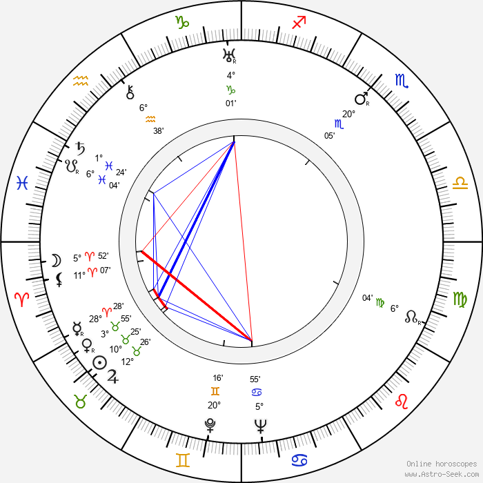 Leila Hyams - Birth horoscope chart