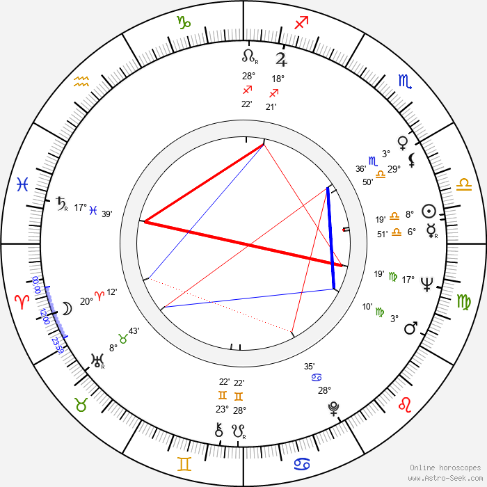 Lelia Goldoni - Birth horoscope chart