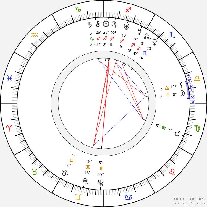 Lempi Jääskeläinen - Birth horoscope chart