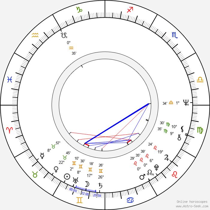 Lena Nyman - Birth horoscope chart