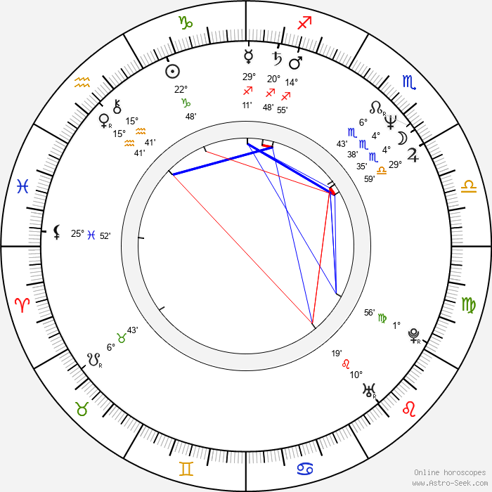 Lena Sabine Berg - Birth horoscope chart