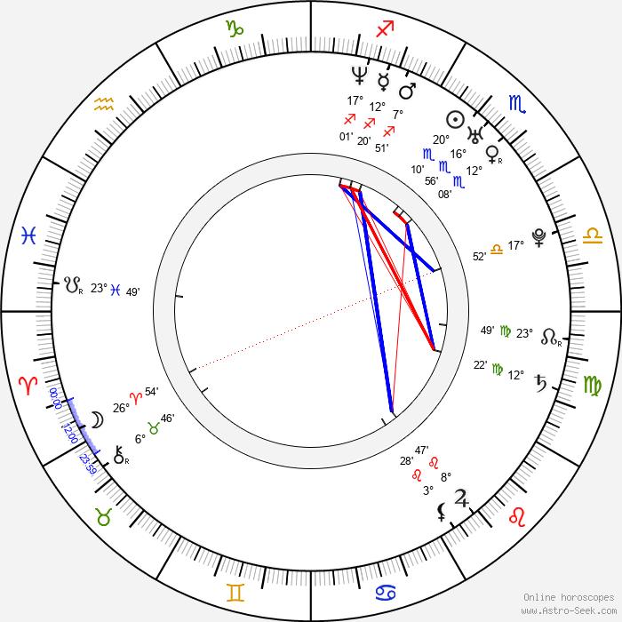Lena Yada - Birth horoscope chart