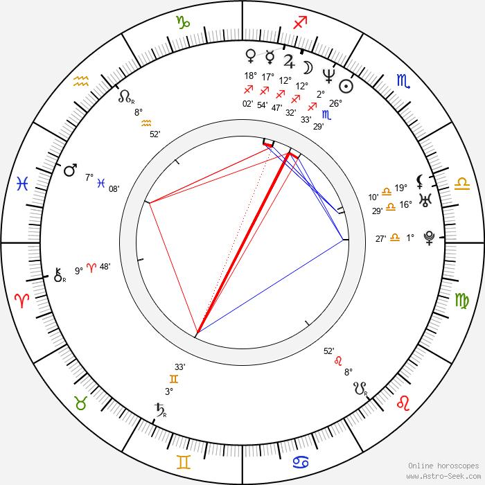 Lene Elise Bergum - Birth horoscope chart