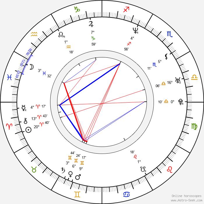 Lene Maria Christensen - Birth horoscope chart